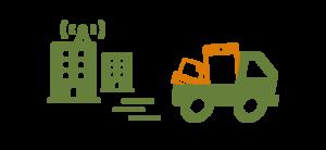 Hardwarepaket Mobil